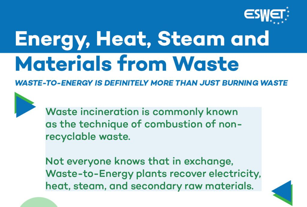 ESWET Fact Sheet_Energy, Heat, Steam and Materials from WtE
