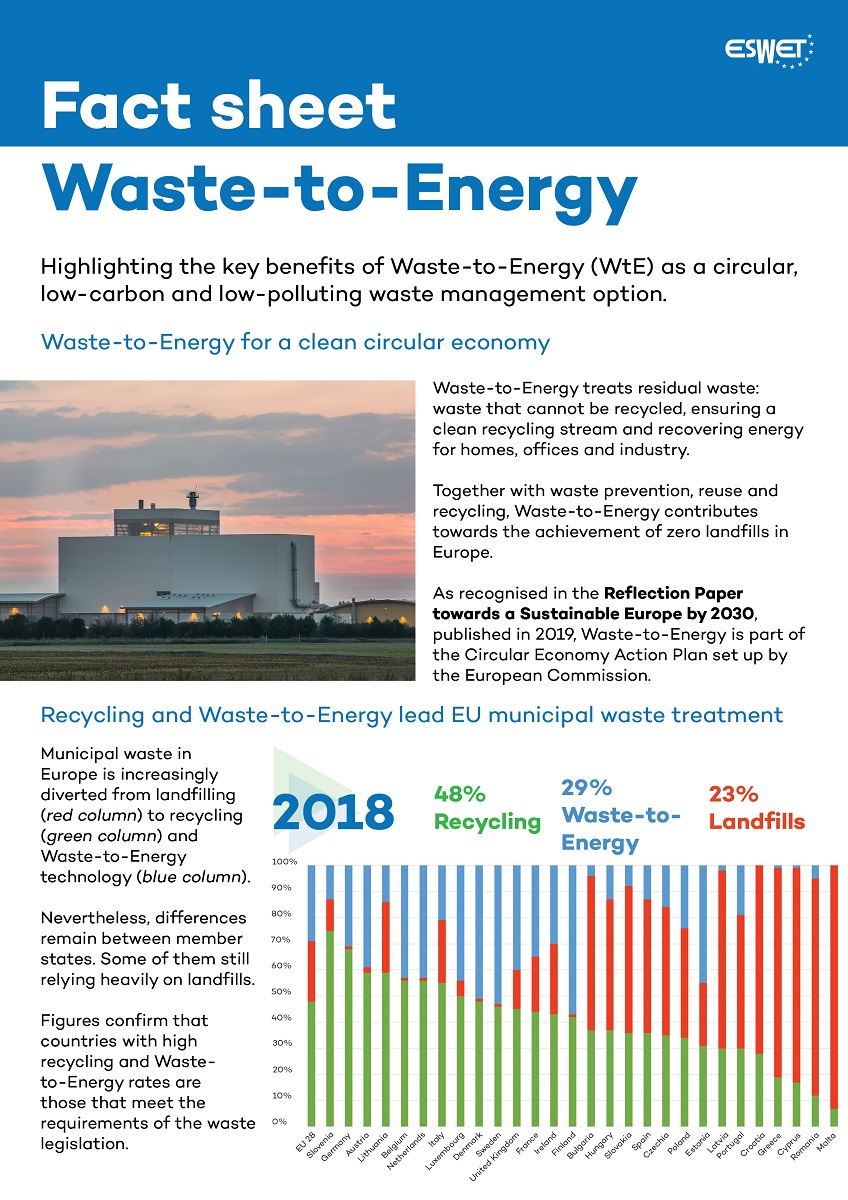 Fact Sheet_4 Reasons to Support Waste-to-Energy (2)-Small